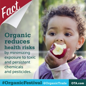 Chemicals don't just sit on the outside of the food, the end up on the inside too since the soil has been absorbing them for years and years.  No thank you!