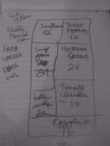 Really Nourish Faith Garden Tray Chart.jpg